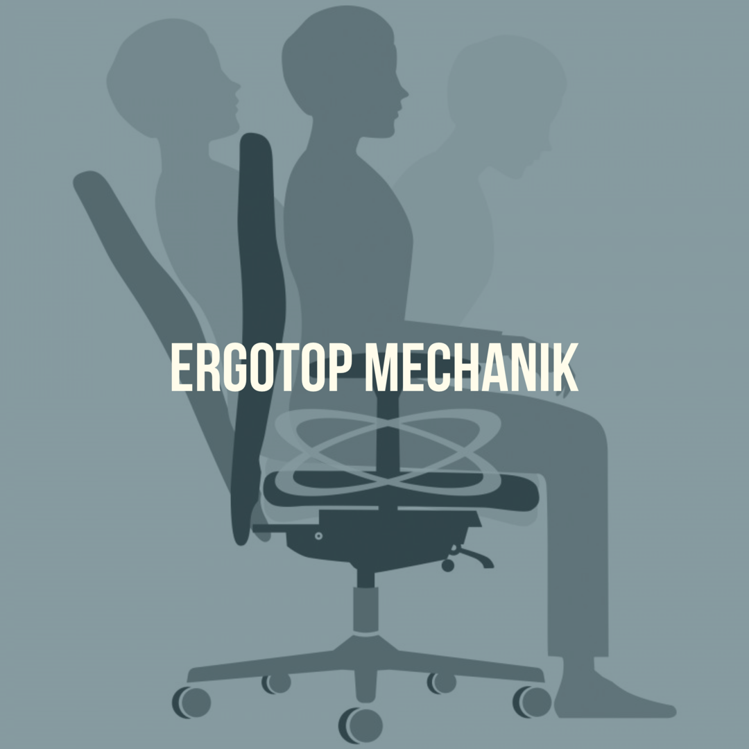 ERGOTOP Mechanik